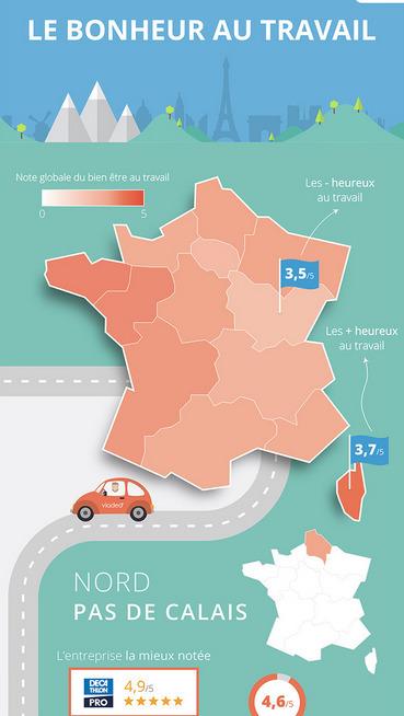Infographie : le bonheur au travail en France   Le bonheur aujourd'hui   Scoop.it