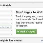 Facebook Gives Some Page Admins 'Pages To Watch' Module | Social Media | Scoop.it