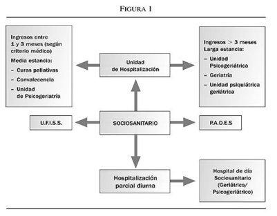 Personas mayores y terapia ocupacional | Terapia ocupacional y productividad | Scoop.it