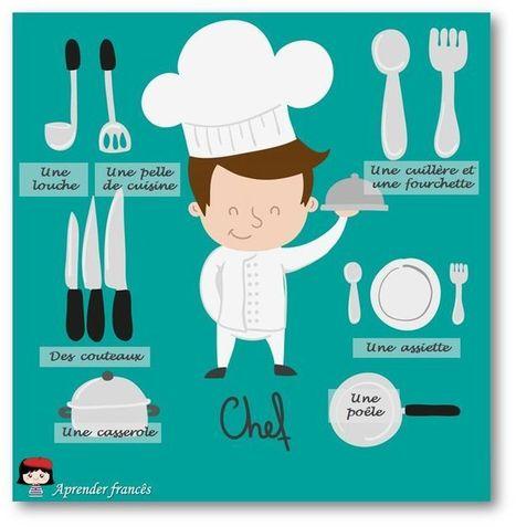 La cuisine - vocabulaire | teach | Scoop.it