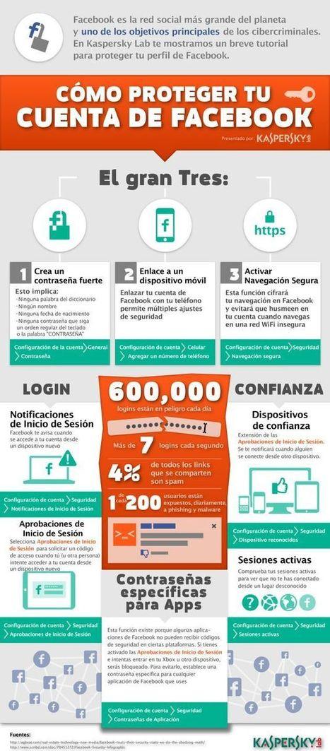 Una infografía en español que nos enseña a proteger nuestro perfil de Facebook | Recull diari | Scoop.it