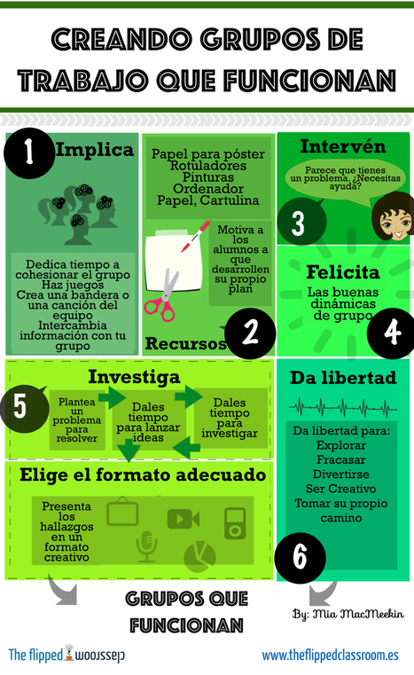 [PDF] Claves para el futuro de la Educación Dig... | E-Learning 4U | Scoop.it