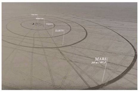 Amazing Video Shows Our Solar System To Scale Across Seven Miles Of Desert | IFLScience | DNL Sciences : Content and Language Integrated Learning in french secondary schools | Scoop.it