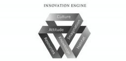 A Virtual Peek Inside Stanford's Creativity Course   Creativity & Decision-Making   Scoop.it