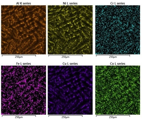 EBSD and EDS Characterization of High Entropy Alloys - AZoNano.com | Complex Systems | Scoop.it