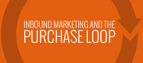Inbound Marketing and the Purchase Loop | In-Bound Marketer & Business Unbound | Scoop.it