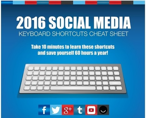 [infographie] Les raccourcis clavier pour Facebook, Twitter & plus | Smartphones et réseaux sociaux | Scoop.it