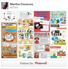 Diseño de actividades integradoras con el tablero de Pinterest | Educacion, ecologia y TIC | Scoop.it