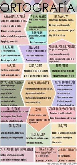 Distinguir homófonos | Español para los más pequeños | Scoop.it