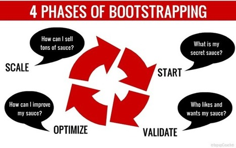 4 Phases of Bootstrapping | topupCoach.com | bootstrap | Scoop.it