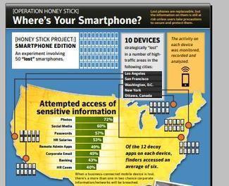 Sur les traces du smartphone perdu | Sécurité informatique et cyber-criminalité | Scoop.it