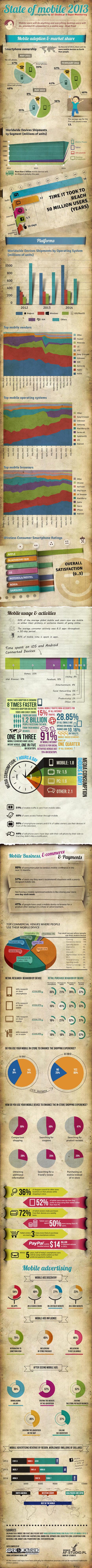 Les statistiques 2013 du marché du Mobile   Statistiques & tendances mobiles   Scoop.it