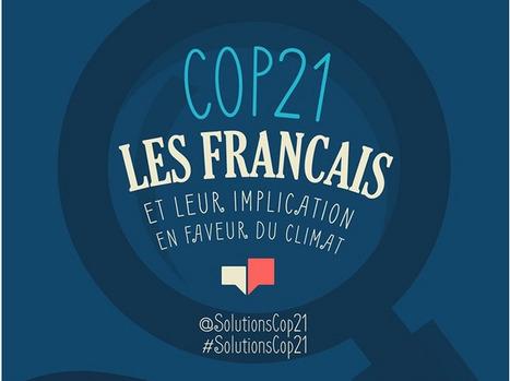 Comment les Français perçoivent la COP21 ? | Innovation territoriale, développement durable et projets d'avenir | Scoop.it