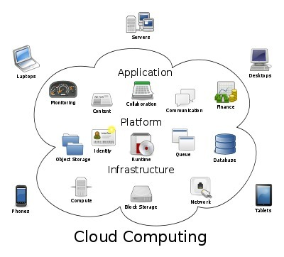 About | The Cloud Computing Info | Cloud Computing & Virtualization | Scoop.it