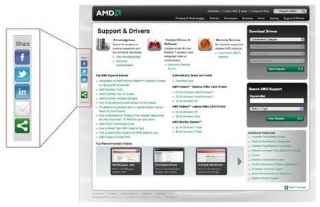 How AMD used A/B testing to achieve 3600% increase in social sharing | Growth Hacking | Scoop.it