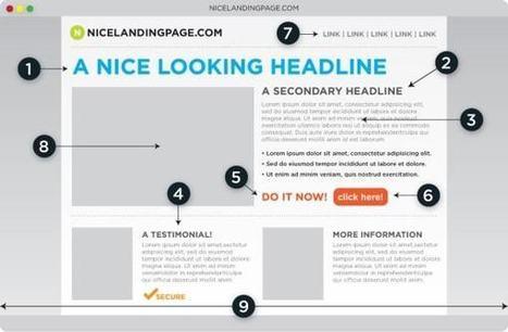 Pensa ad ogni pagina come ad una Landing Page! | creare un blog | Scoop.it