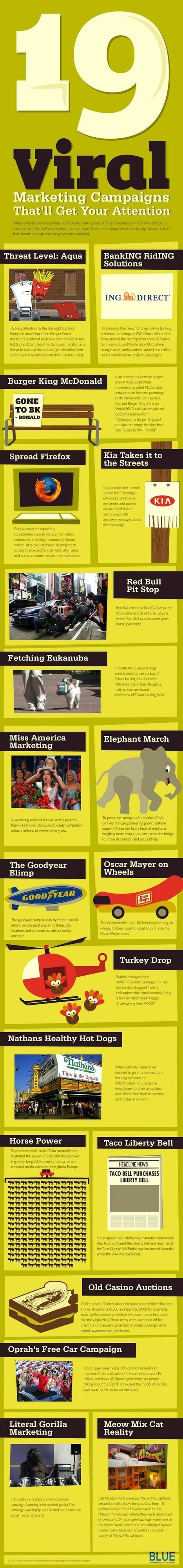 Infographics_Marketing ( online & offline ) | Brand StorySelling | Scoop.it