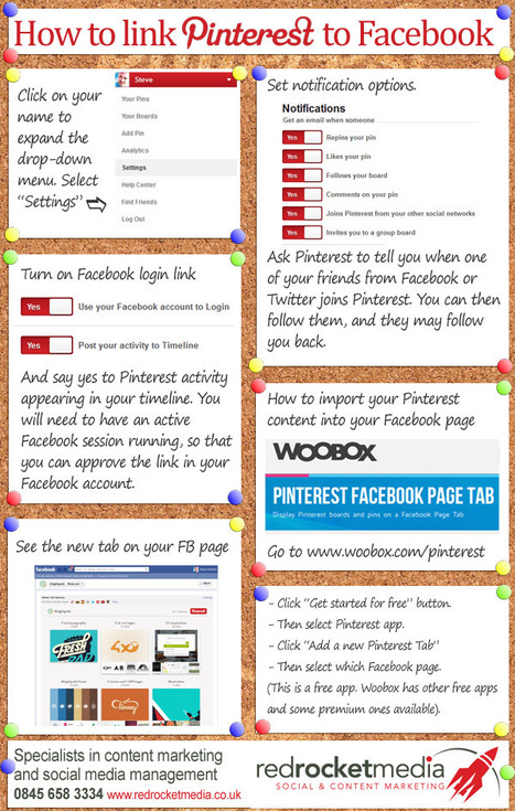 How to Link Pinterest and Facebook – an Instructographic #infographic   Social Media Discourse   Scoop.it