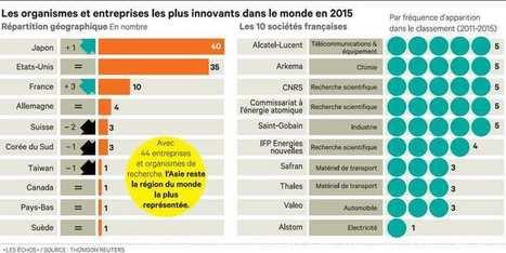 Dix groupes français dans le Top 100 de l'innovation | Visibilité et Crédibilité des entreprises | Scoop.it