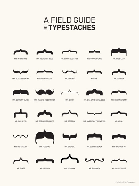 If Fonts Wore Mustaches by Tor Weeks | What's new in Visual Communication? | Scoop.it