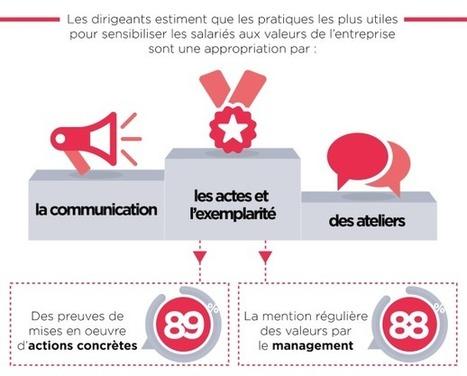 Brand new – The brandnewsblog l Le blog des marques et du branding | BrandsMarques | Scoop.it