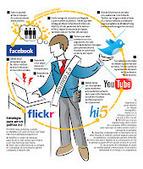 Los principios de la política 2.0   Marketing Politico   Ciberpolitica   Scoop.it
