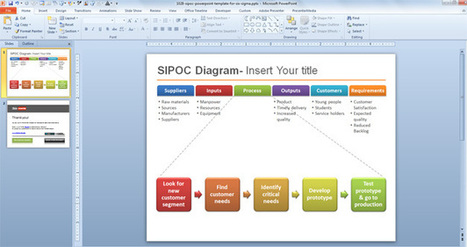 SIPOC PowerPoint Template for Six Sigma | sipoc six sigma template | Scoop.it