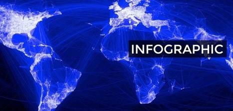 [Infographic] Tips voor een goed social media bericht » Door ... - 42Bis   ICT Nieuws   Scoop.it