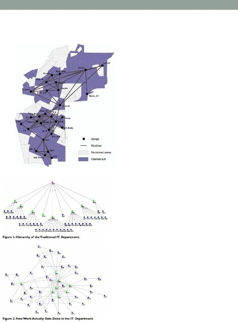 The Social Network of Alexander the Great: Social Network Analysis in Ancient History | networks and network weaving | Scoop.it