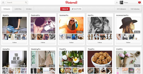 How To Create a Pinterest Content Strategy Using Your Competitors' Influencers | Unmetric Blog | Pinterest | Scoop.it