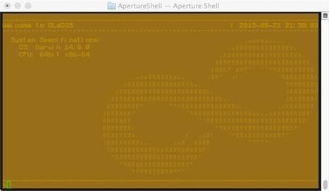 faissialoo on Twitter   ASCII Art   Scoop.it