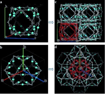 Self-assembly of molecular Archimedean polyhedra | Amazing Science | Scoop.it