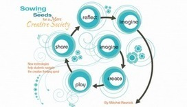 Tech Transformation: Connected Learning: engagement -v- outcomes | Links for Units of Inquiry in PYP | Scoop.it