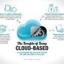 The Cloud-Based Business Model: A Guide for Entrepreneurs - OnlineMBA | Alex t Business Innovation | Scoop.it
