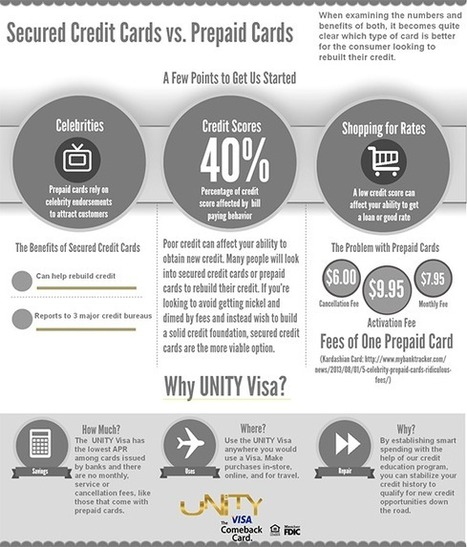 Secured Credit Cards vs Prepaid Cards (Infographic) | The Premier Bank for Urban Communities - OneUnited Bank | OneUnited Bank Blogs & Info | Scoop.it