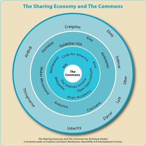 Nonprofits Imagine a Better Sharing Economy - The TechSoup Blog - Community - TechSoup | Peer2Politics | Scoop.it