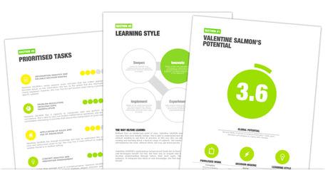 AssessFirst - Solutions d'analyse des données pour recruter, développer et fidéliser les Talents   Le développement des potentiels   Scoop.it