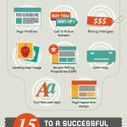 How To Test Your Landing Pages | Infographics on the road | Scoop.it