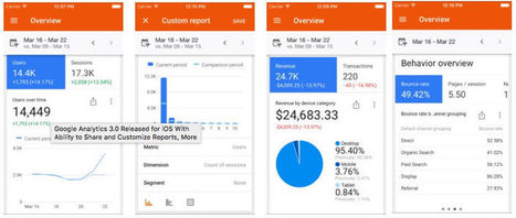 Google Analytics se actualiza con opciones para compartir | Francisco Javier Márquez Estrada | Scoop.it