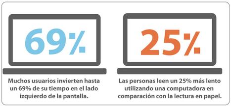 ¿Cómo leemos en línea?-- Una guía para los profesionales de eLearning | Marié Picón (eLearning y ciencia) | Scoop.it