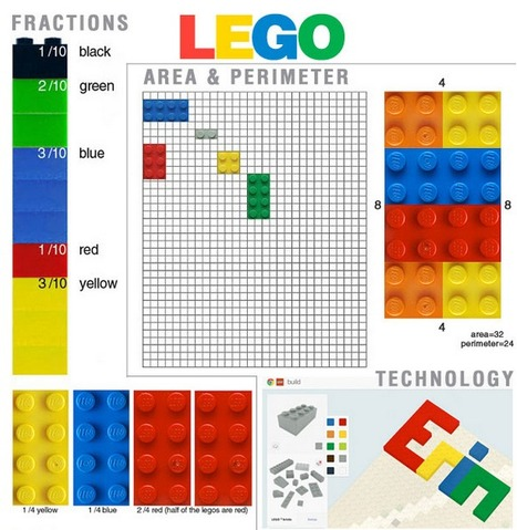 Using LEGO to Teach Hands-On Math | Education Chronicles: Leading in the classroom | Scoop.it