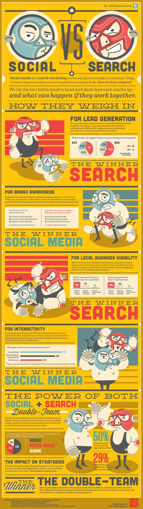 Social vs Search #Infographic | An Eye on New Media | Scoop.it