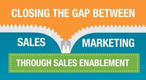 Closing the Gap Between Sales and Marketing Through Sales Enablement [INFOGRAPHIC] | social selling | Scoop.it