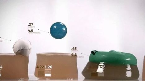 Objetos esféricos de diferentes pesos cayendo sobre bloques de gelatina a cámara lenta, ¡hipnótico! | Humor24h | Scoop.it