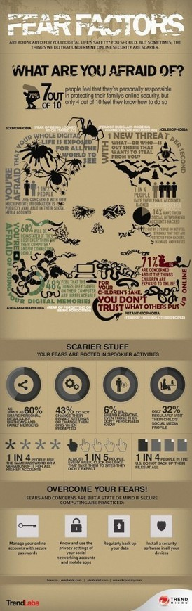 Spooky Cybersecurity Facts [Infographic] | Higher Education & Information Security | Scoop.it