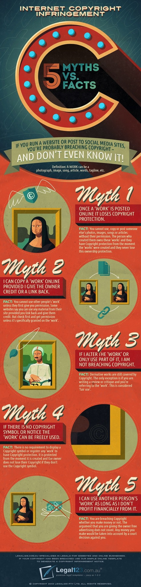 Myths and Facts about Copyright Infringement Infographic - e-Learning Infographics | digital citizenship | Scoop.it