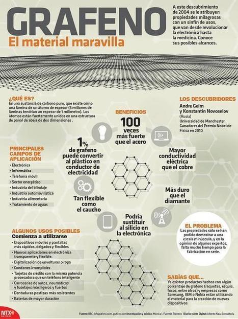 Qué es el Grafeno (y para qué sirve) #infografia #infographic #tech | Tecnología para 4º de E.S.O. | Scoop.it