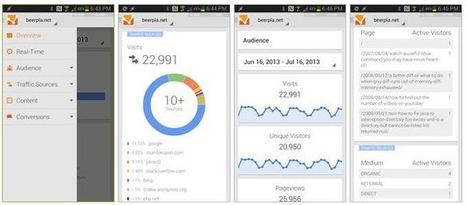 Google Analytics 2.0 sur le Google Play | Android: The Free Way To Get Mobile | Scoop.it