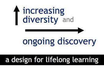 Alles Lernen ist selbstgesteuert – jedes Lernen   Social Media Lernen: aktives Lernen im Web 2.0   Scoop.it