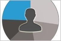 Infographie : profil type du Web analyste   Web Analytics, Digital Analytics, Measure and Market trends   Scoop.it